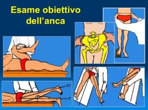 movimento articolazione anca